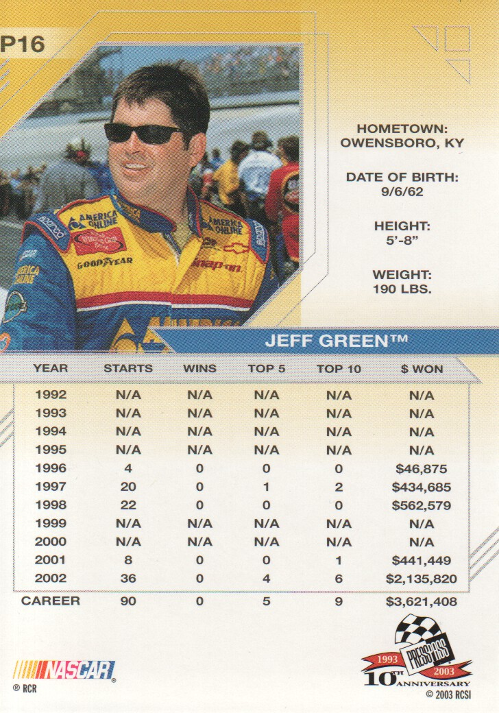 2003-Press-Pass-Eclipse-Parallels-NASCAR-Racing-Cards-Pick-From-List thumbnail 23