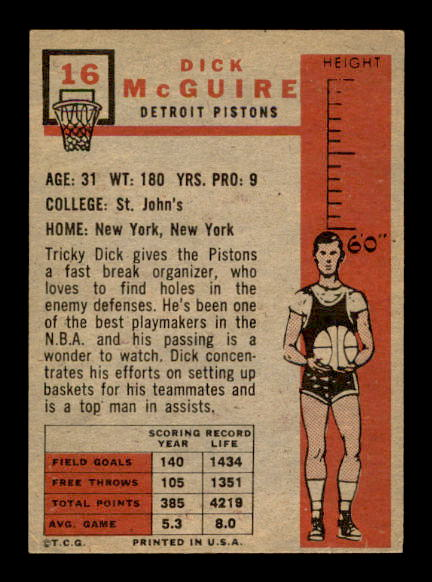 1957-58 Topps #16 Dick McGuire DP RC back image