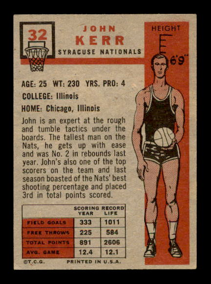 1957-58 Topps #32 Johnny Red Kerr RC back image