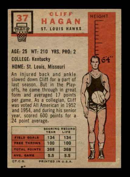 1957-58 Topps #37 Cliff Hagan RC back image