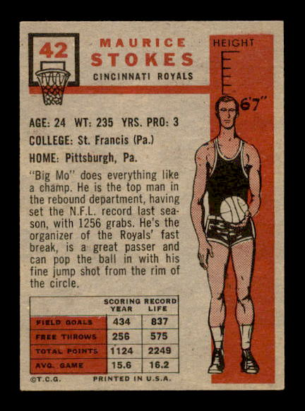 1957-58 Topps #42 Maurice Stokes DP RC UER/Text refers to NFL Record back image