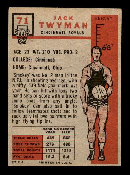 1957-58 Topps #71 Jack Twyman DP RC back image