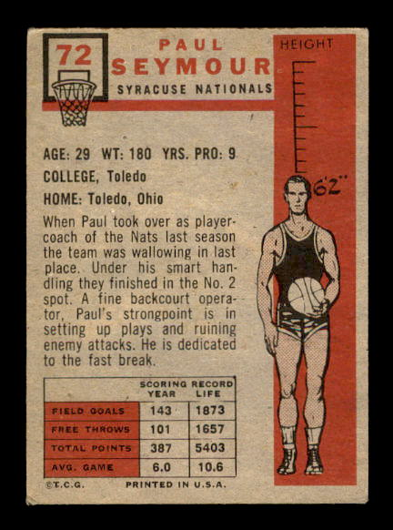 1957-58 Topps #72 Paul Seymour RC back image