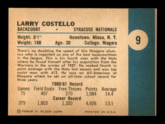 1961-62 Fleer #9 Larry Costello back image