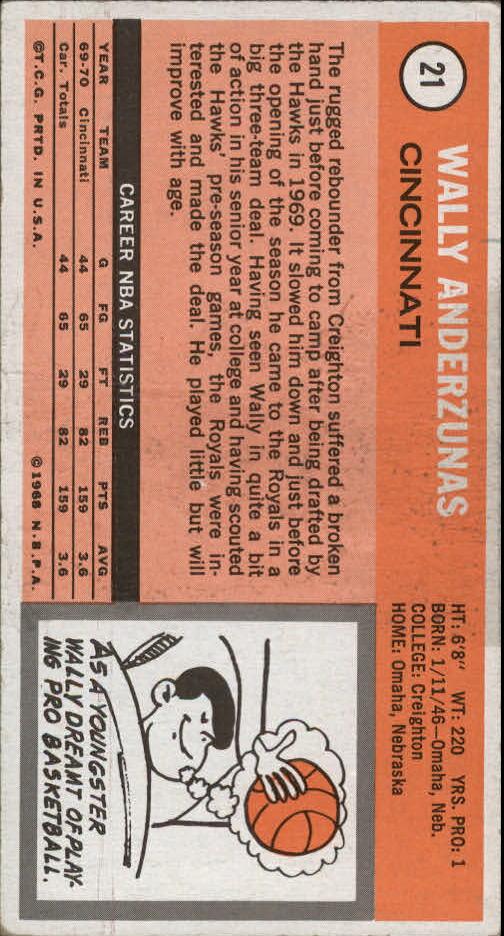 1970-71 Topps #21 Wally Anderzunas back image