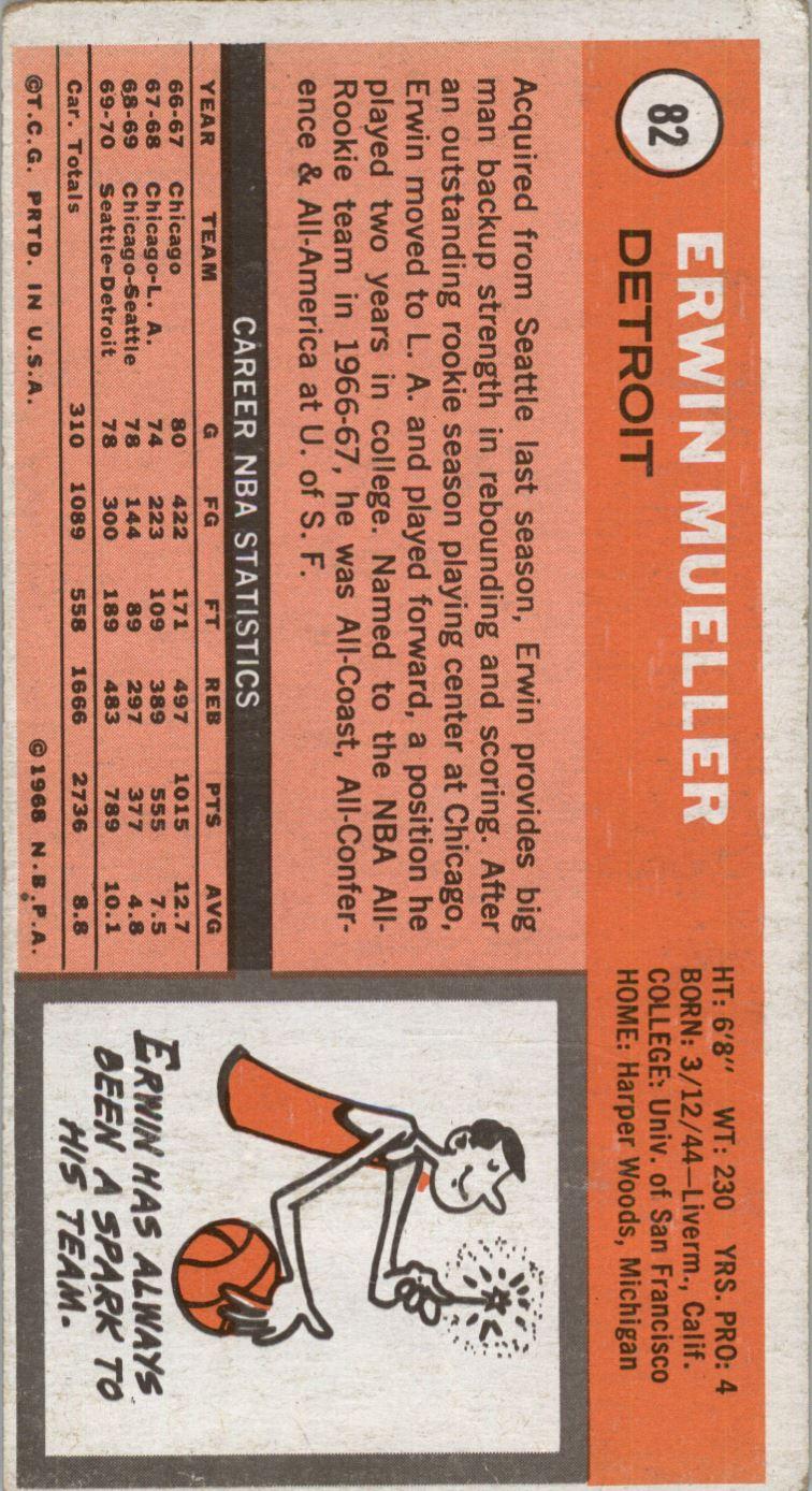 1970-71 Topps #82 Erwin Mueller back image
