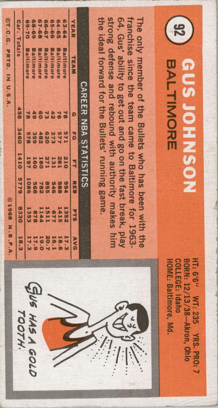 1970-71 Topps #92 Gus Johnson back image