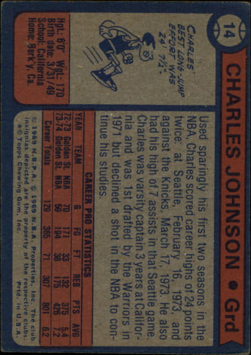 1974-75 Topps #14 Charles Johnson RC back image