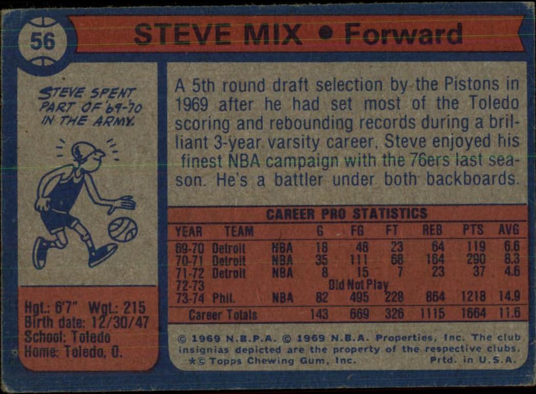 1974-75 Topps #56 Steve Mix RC back image