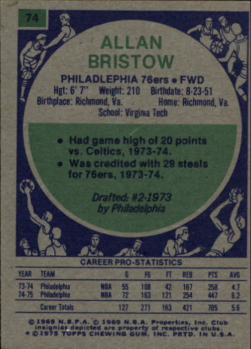 1975-76 Topps #74 Allan Bristow RC back image
