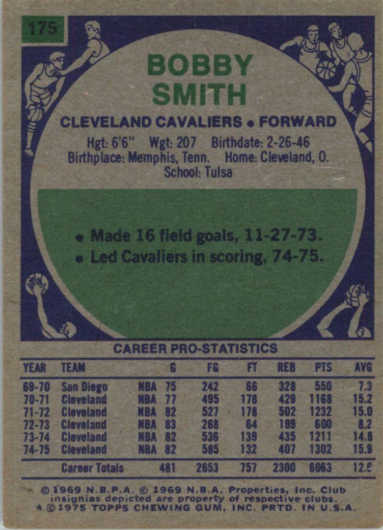 1975-76 Topps #175 Bobby Smith DP back image