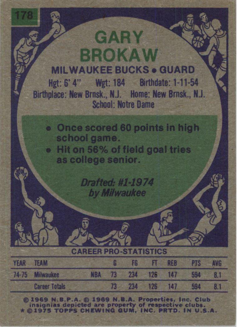 1975-76 Topps #178 Gary Brokaw RC back image