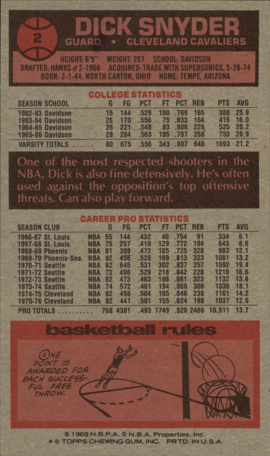 1976-77 Topps #2 Dick Snyder back image