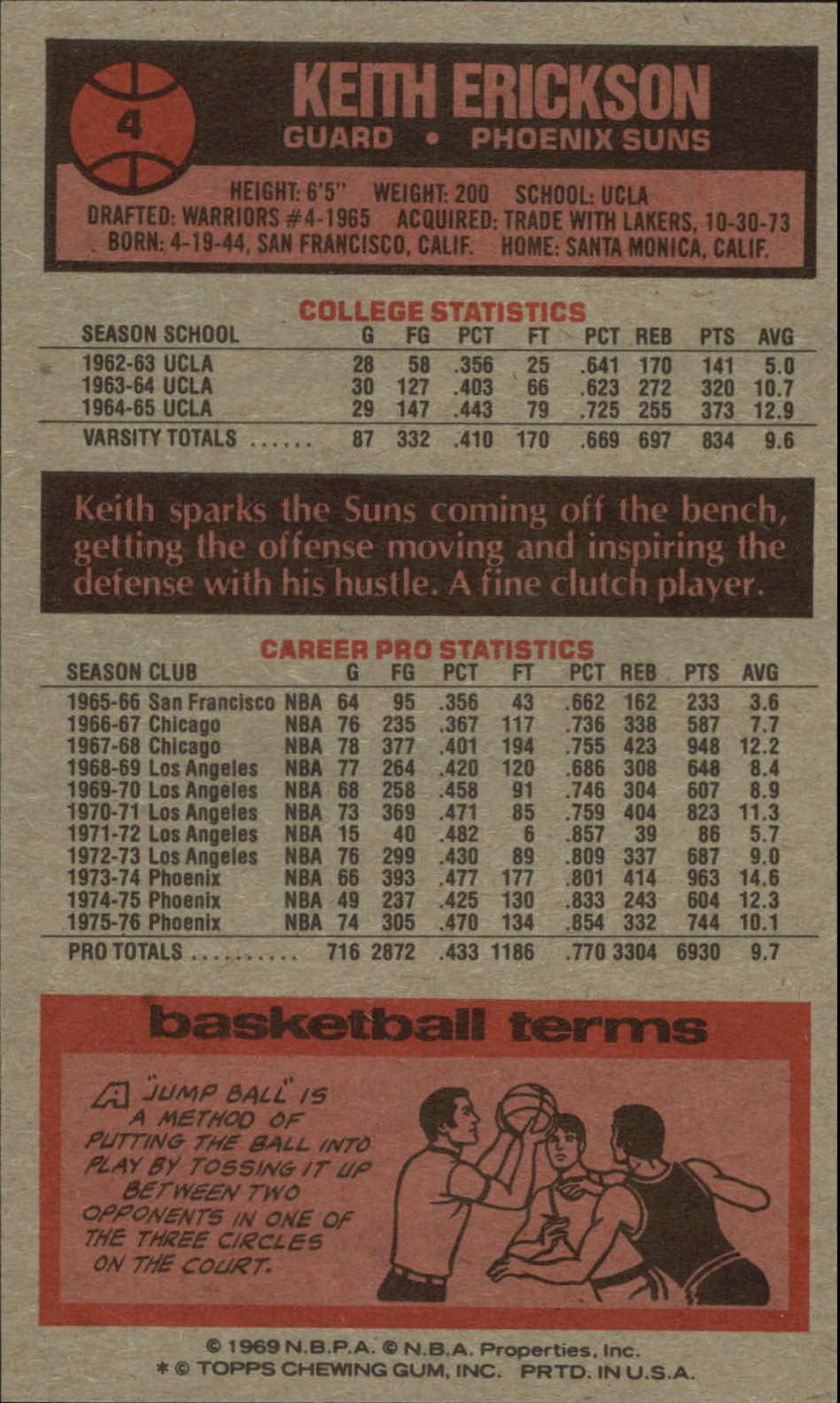 1976-77 Topps #4 Keith Erickson back image
