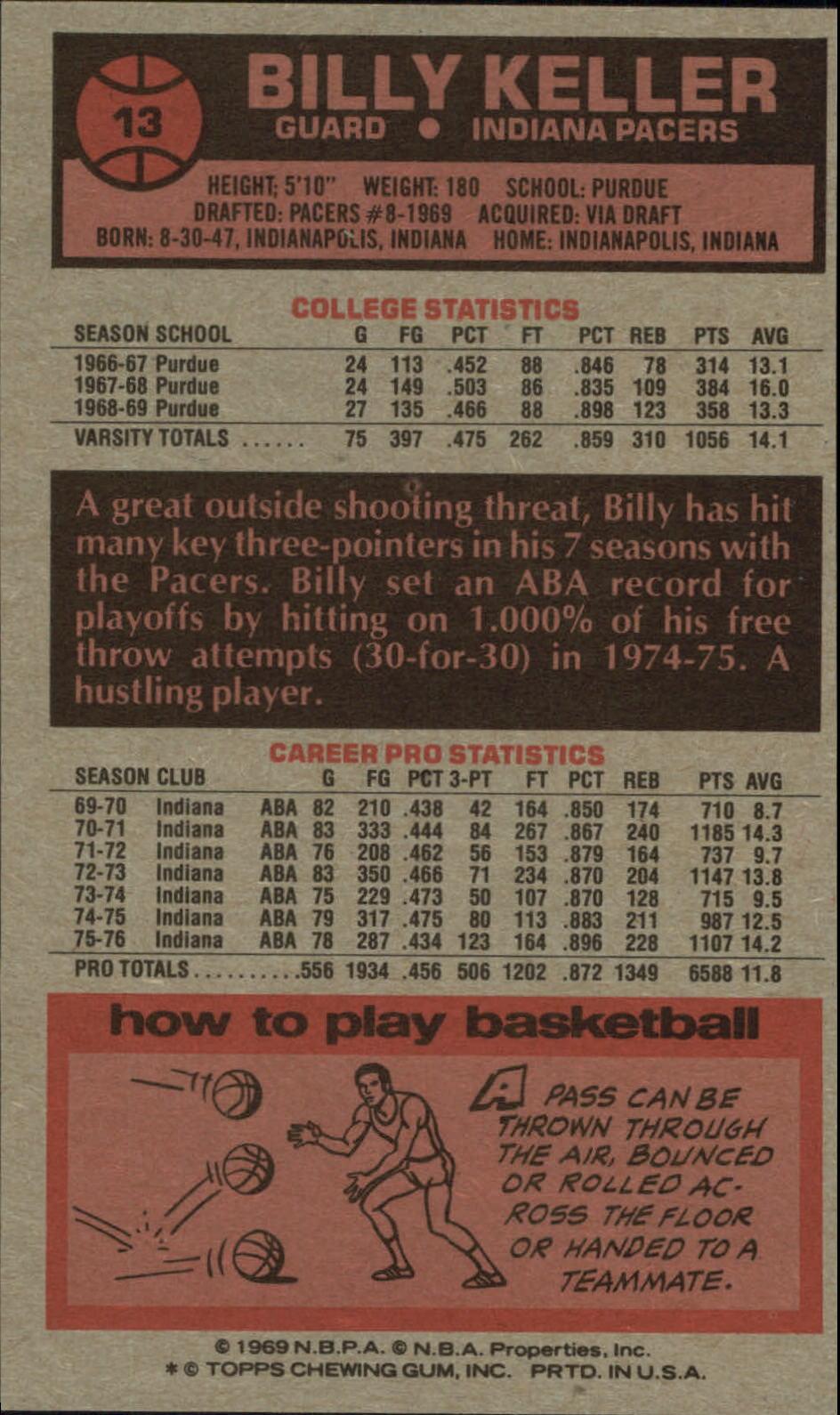 1976-77 Topps #13 Billy Keller back image