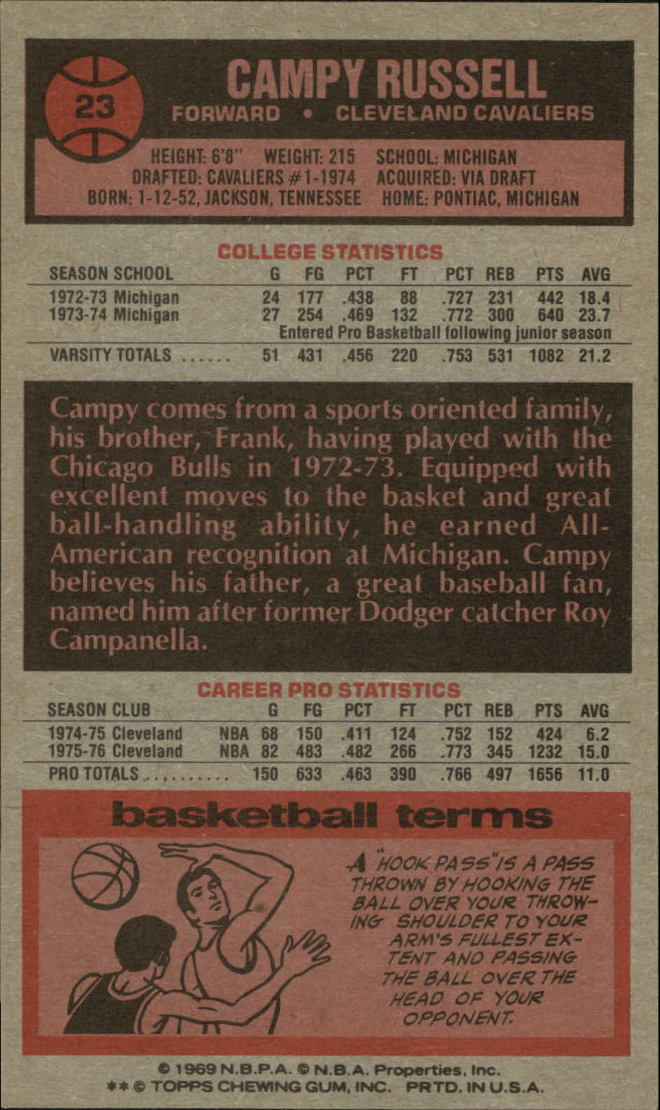 1976-77 Topps #23 Campy Russell back image