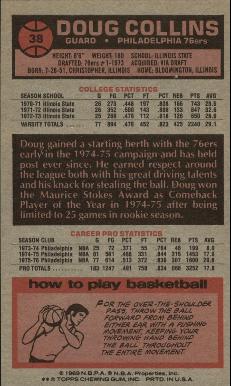 1976-77 Topps #38 Doug Collins back image