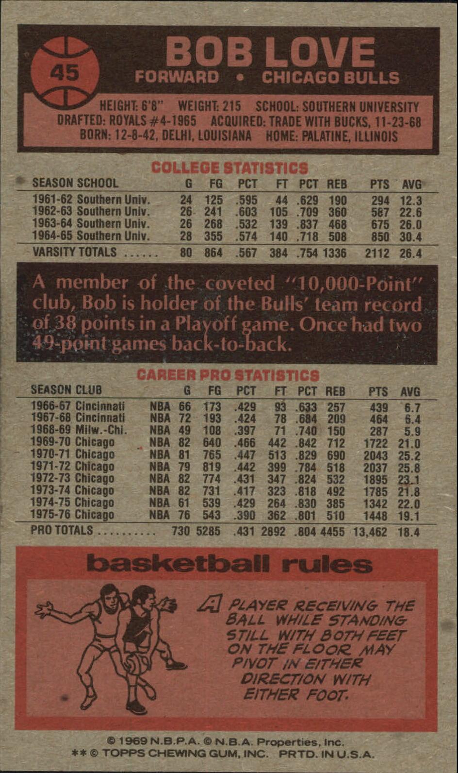 1976-77 Topps #45 Bob Love back image