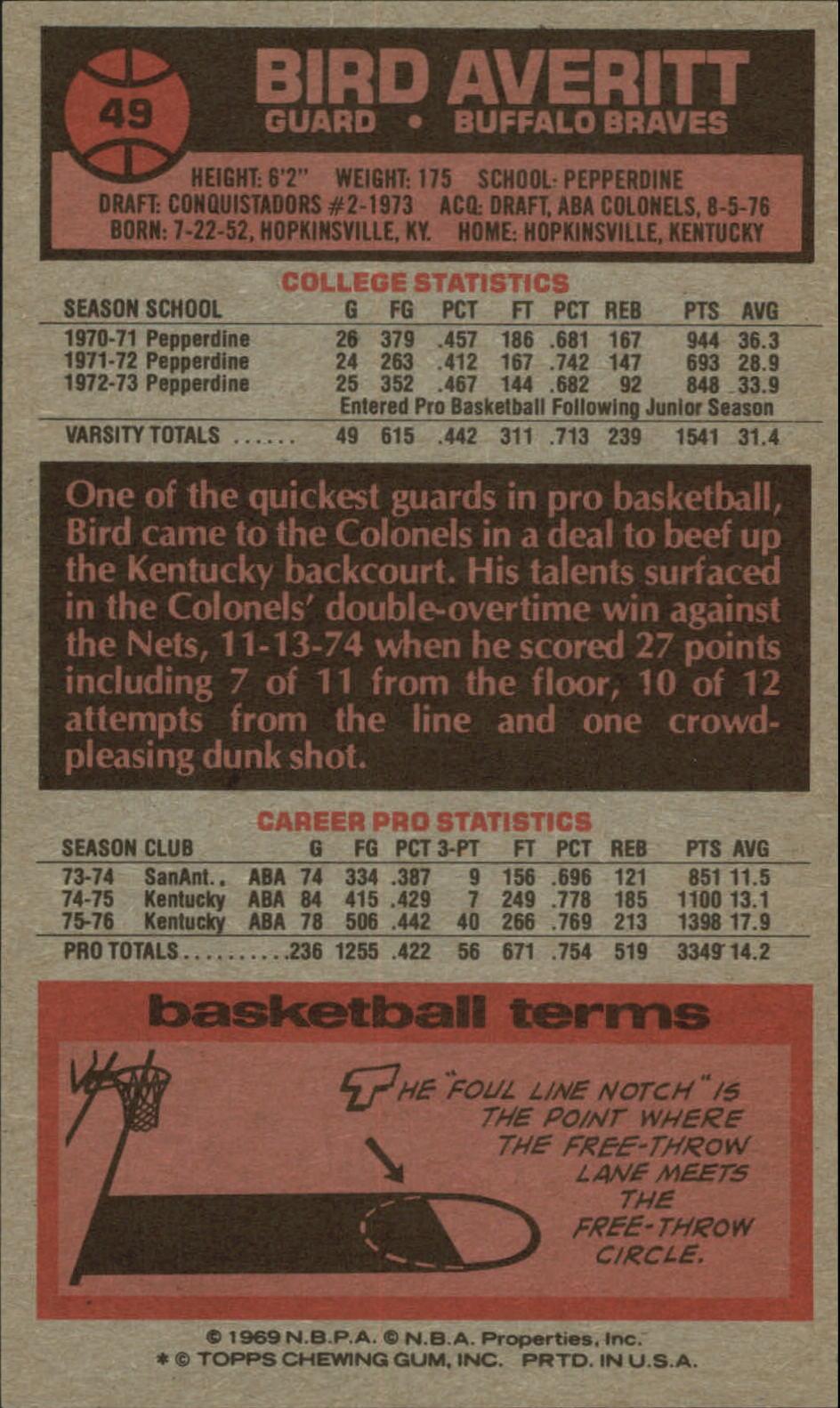 1976-77 Topps #49 Bird Averitt back image