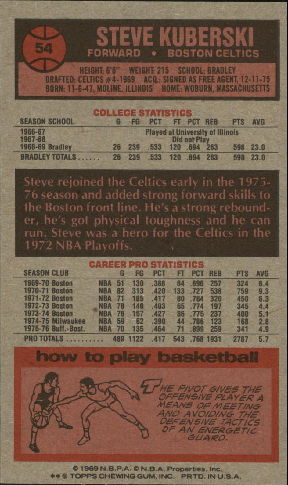1976-77 Topps #54 Steve Kuberski back image
