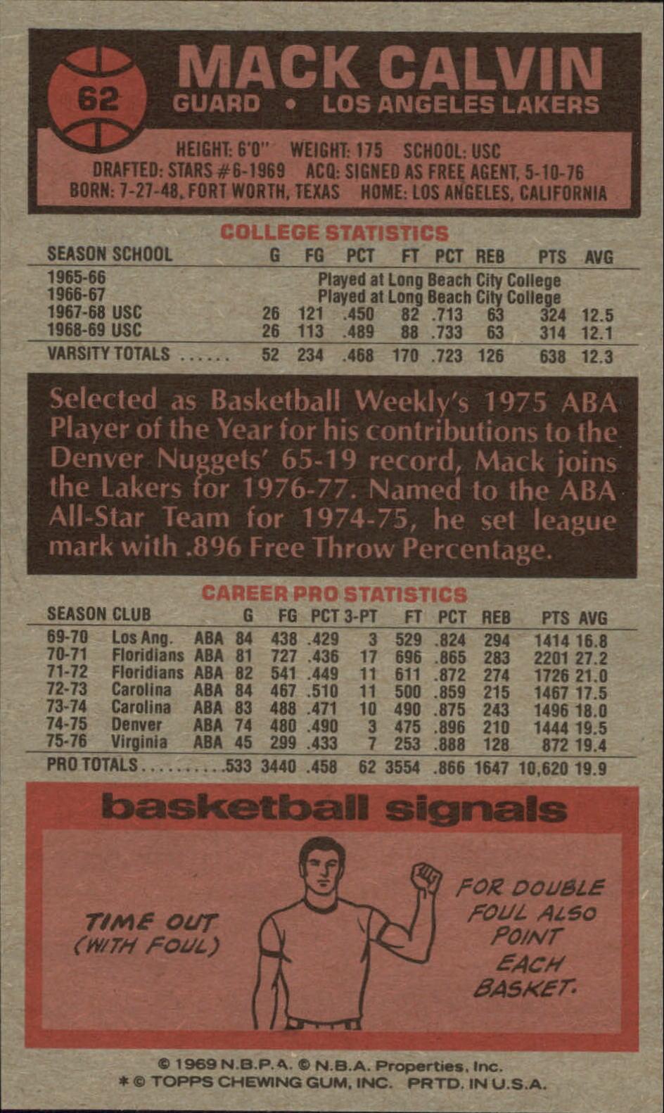 1976-77 Topps #62 Mack Calvin back image