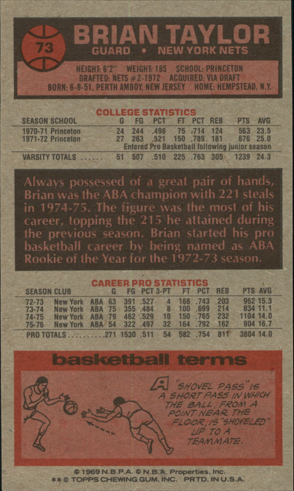 1976-77 Topps #73 Brian Taylor back image