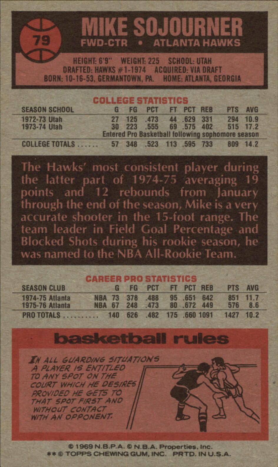 1976-77 Topps #79 Mike Sojourner back image