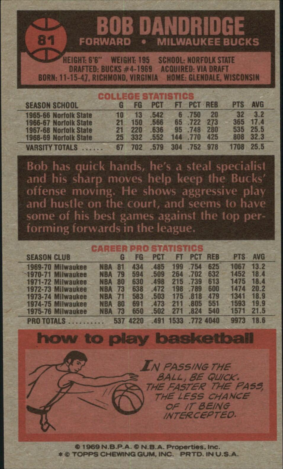 1976-77 Topps #81 Bob Dandridge back image