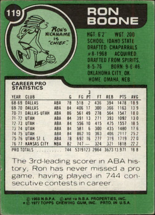 1977-78 Topps #119 Ron Boone back image