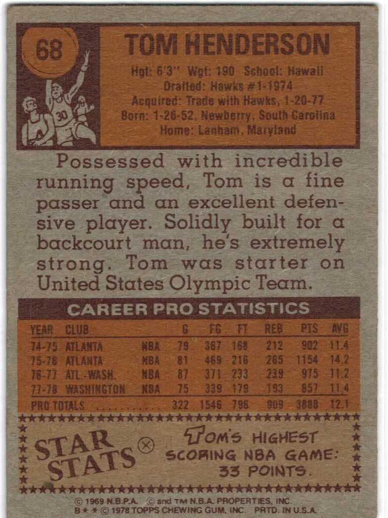 1978-79 Topps #68 Tom Henderson back image