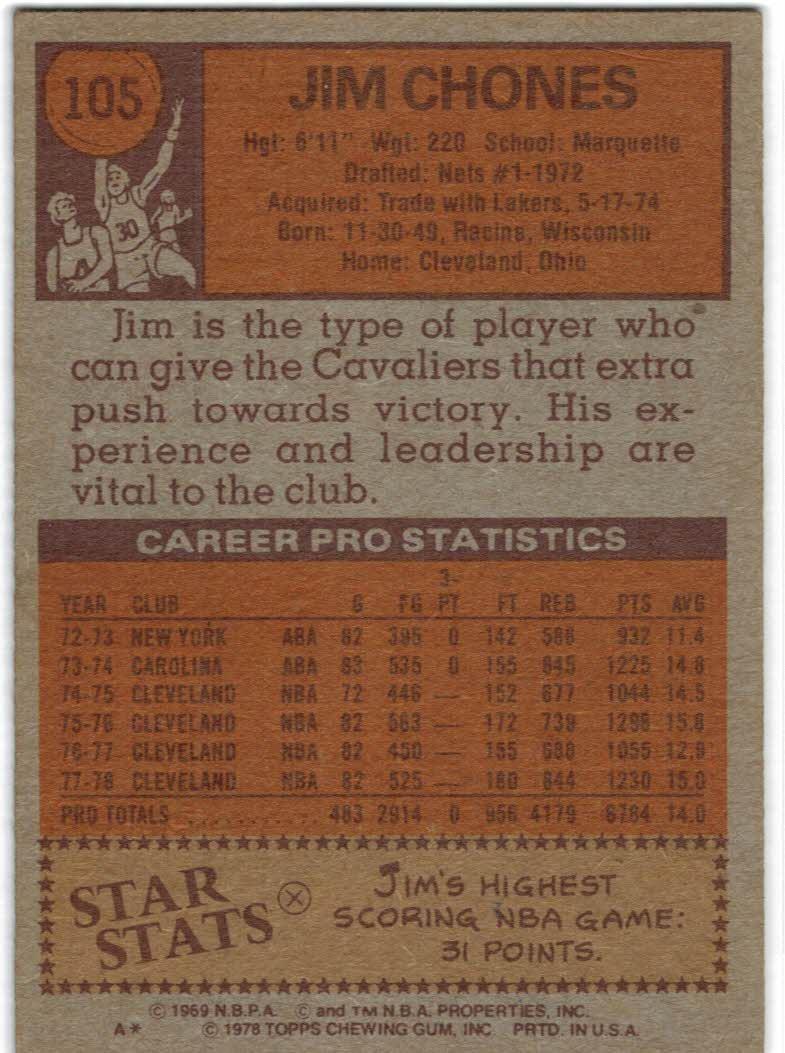1978-79 Topps #105 Jim Chones back image