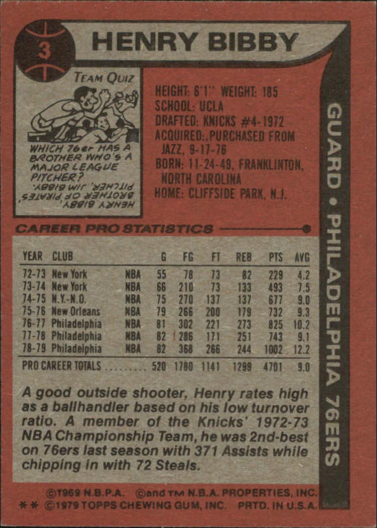 1979-80 Topps #3 Henry Bibby back image