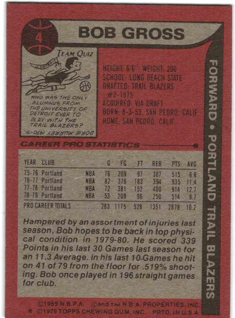 1979-80 Topps #4 Bob Gross back image