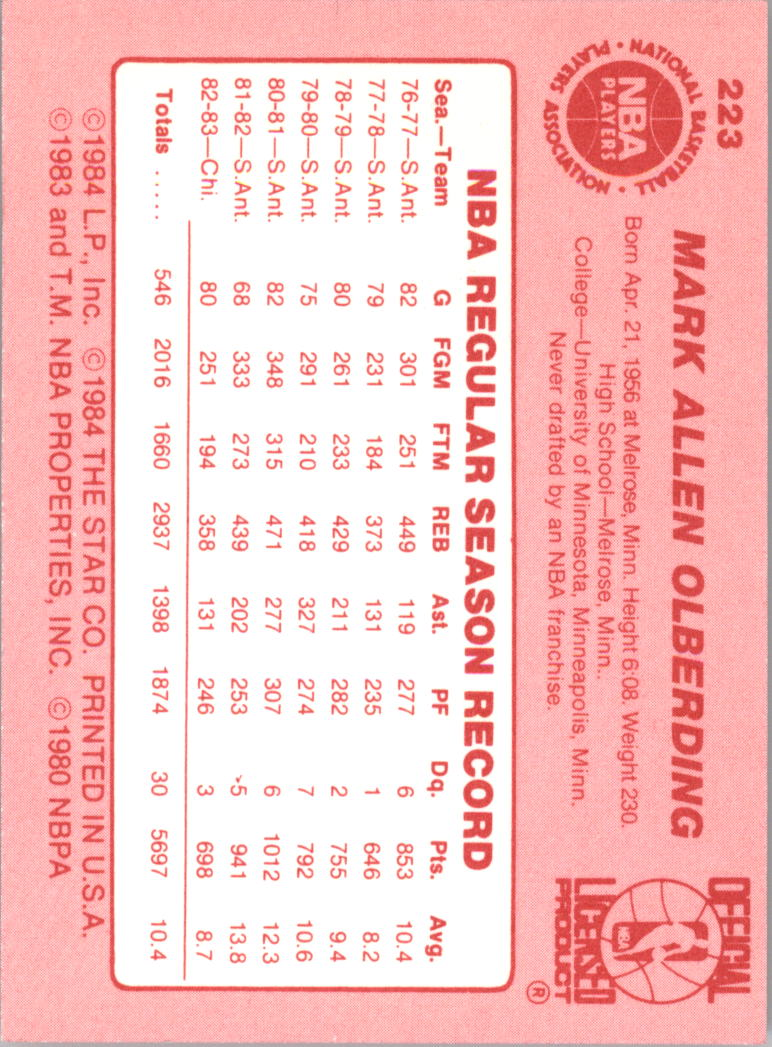 1983-84 Star #223 Mark Olberding back image