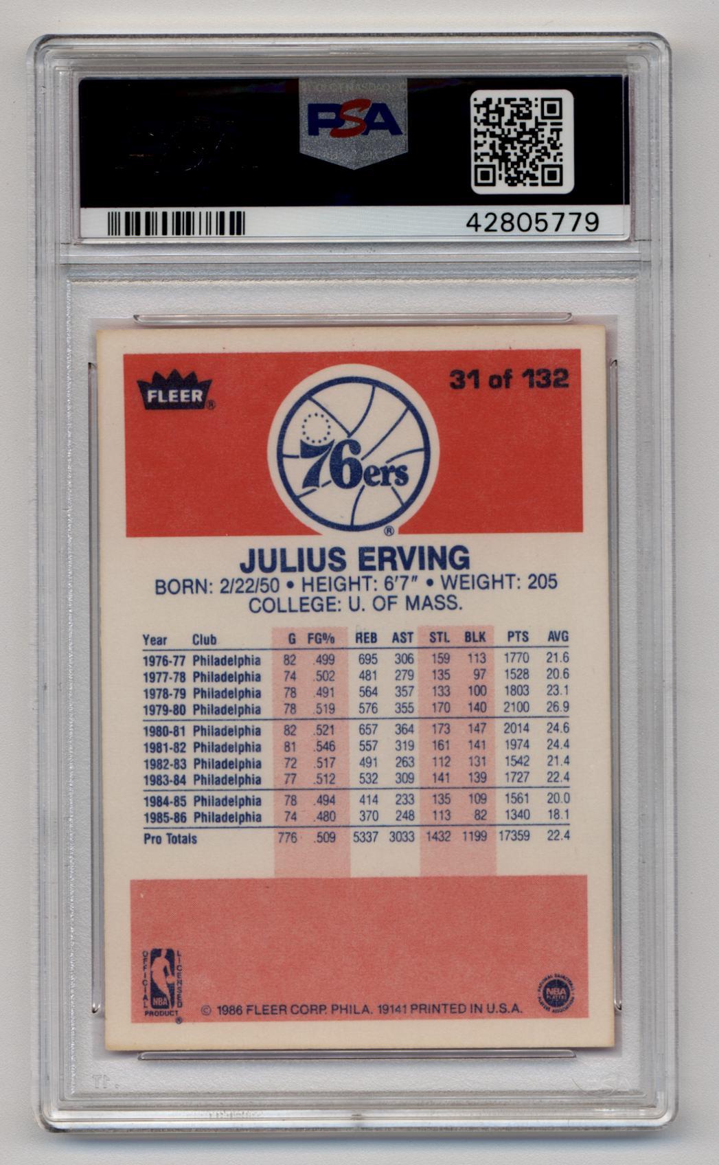 1986-87 Fleer #31 Julius Erving back image