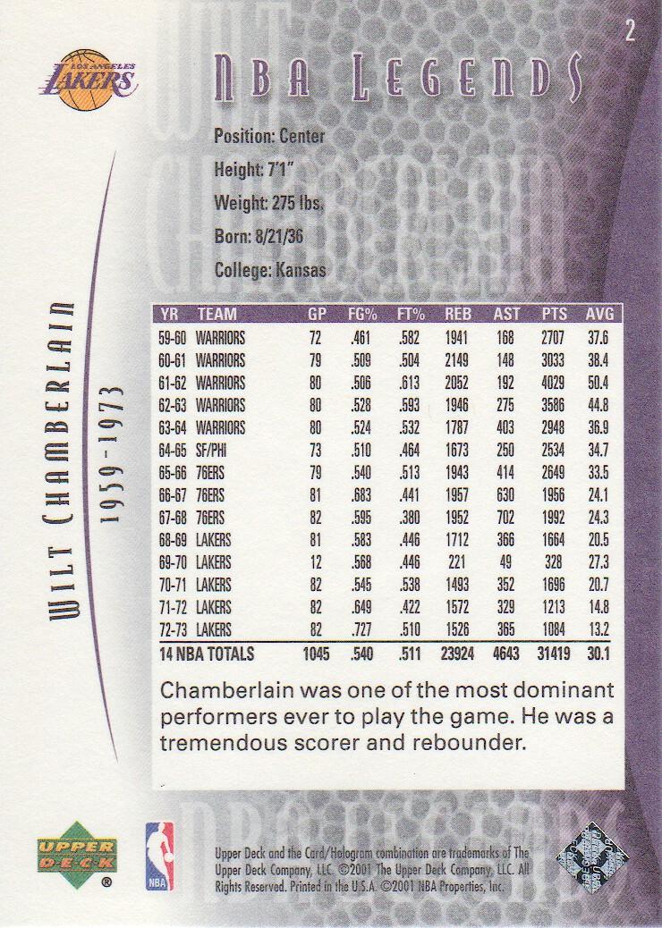 2001-02 Upper Deck Legends #2 Wilt Chamberlain back image