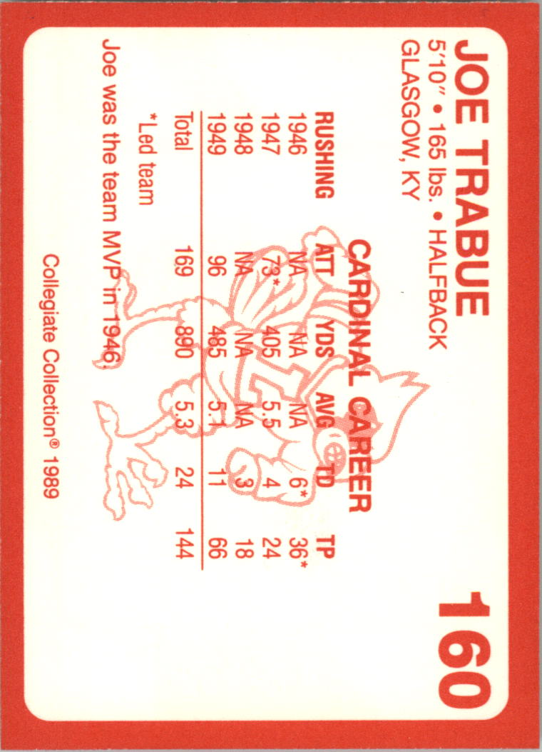 1989-90-Louisville-Collegiate-Collection-Sports-Card-Pick thumbnail 71