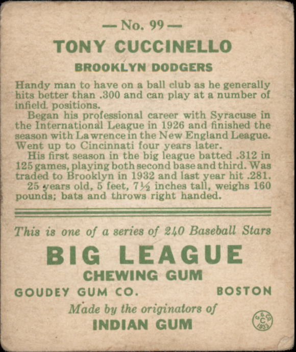1933 Goudey #99 Tony Cuccinello RC back image