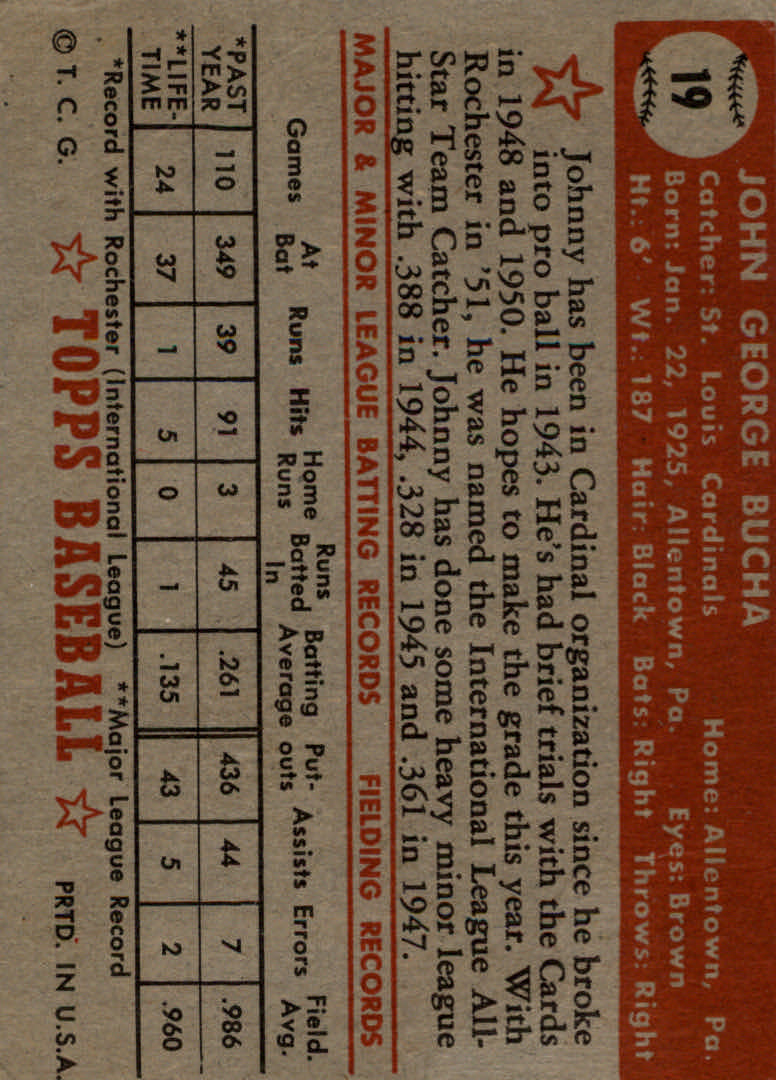 1952 Topps #19 Johnny Bucha RC back image