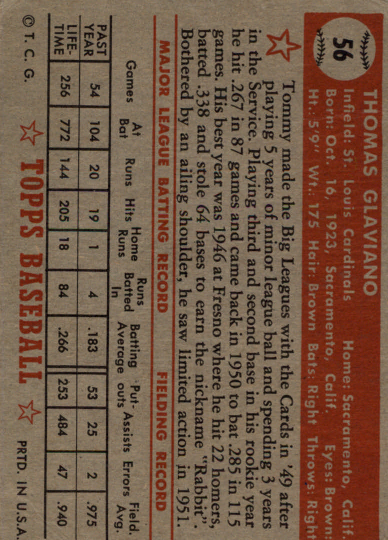 1952 Topps #56 Tommy Glaviano back image