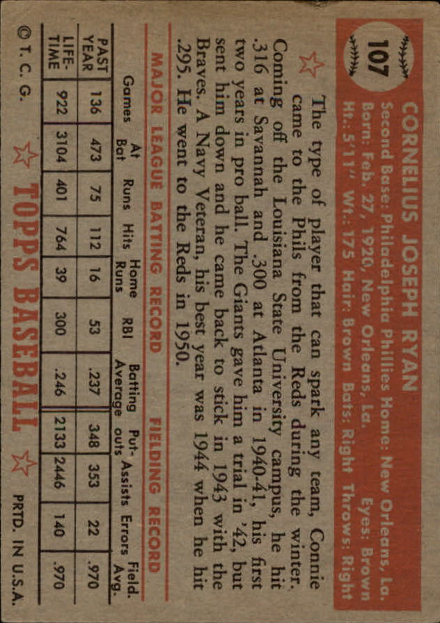 1952 Topps #107 Connie Ryan back image