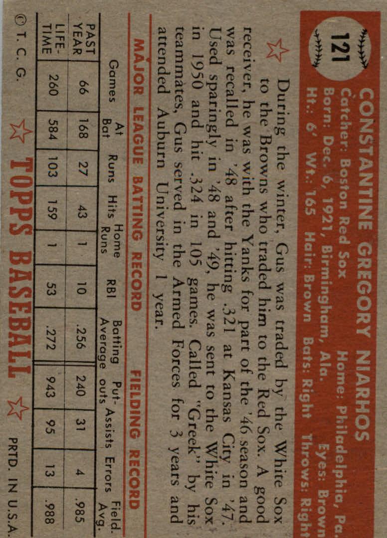 1952 Topps #121 Gus Niarhos back image