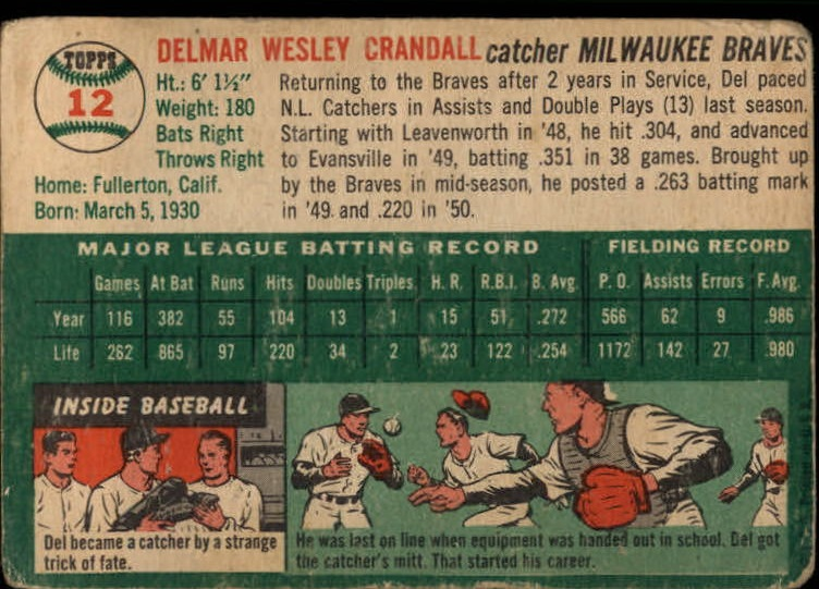 1954 Topps #12 Del Crandall back image