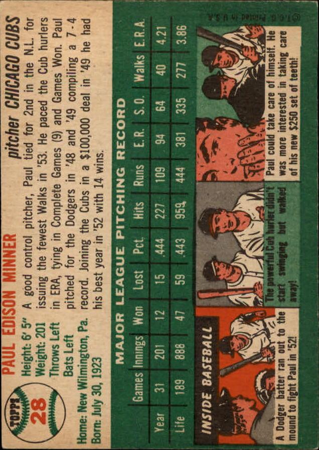 1954 Topps #28 Paul Minner back image