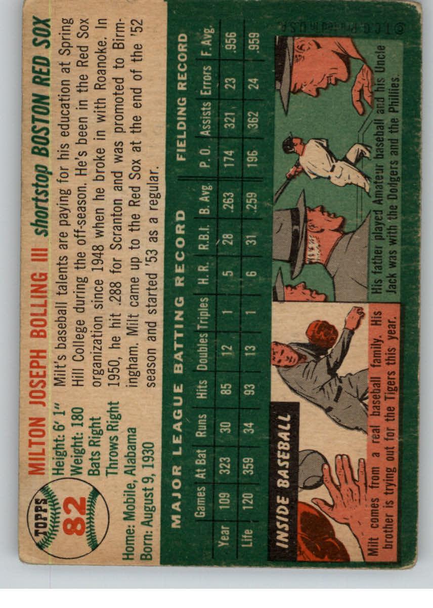 1954 Topps #82 Milt Bolling back image