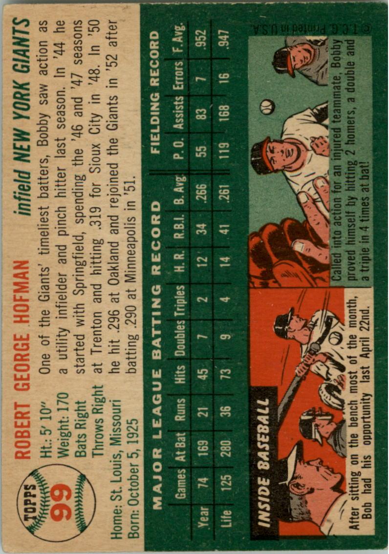 1954 Topps #99 Bobby Hofman back image