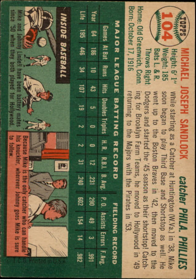 1954 Topps #104 Mike Sandlock back image