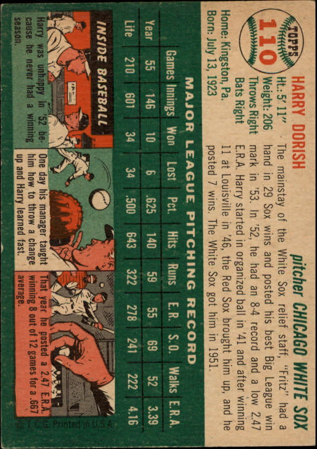 1954 Topps #110 Harry Dorish back image