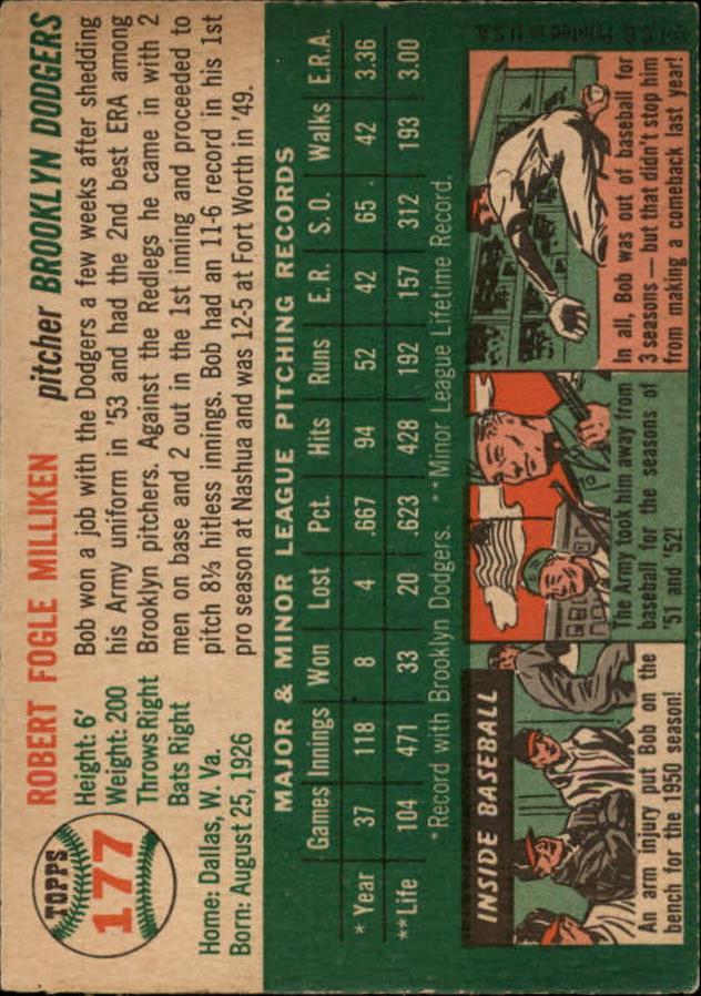 1954 Topps #177 Bob Milliken back image