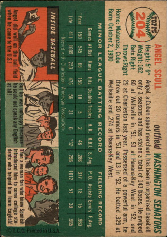1954 Topps #204 Angel Scull RC back image